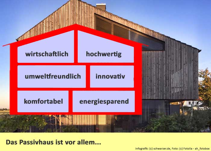 Infografik Passivhaus