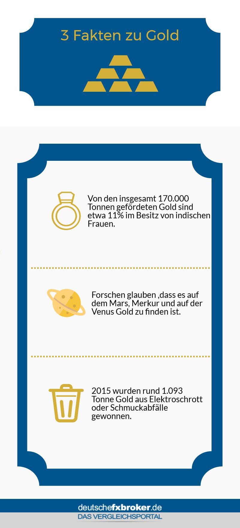Infografik: Mit den richtigen Utensilien sind dem Heimwerker beim Vergolden kaum kreative Grenzen gesetzt.